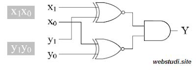 contoh soal gerbang logika 8