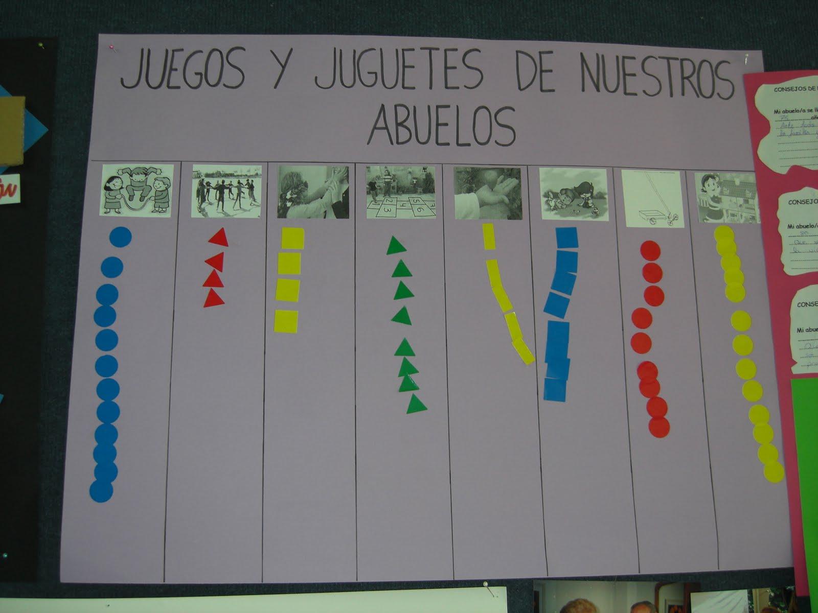 Red De Centros Educativos Para La Sostenibilidad Los Abuelos Y