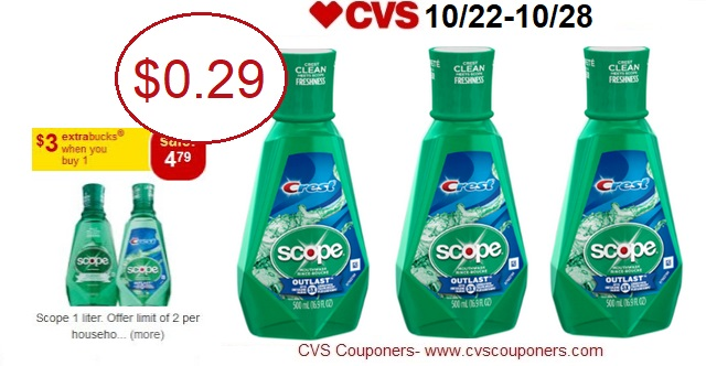 http://www.cvscouponers.com/2017/10/hot-pay-029-for-scope-mouthwash-at-cvs.html
