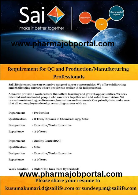 Sai Life Sciences Urgent Requirement For Quality Control, Production, Manufacturing