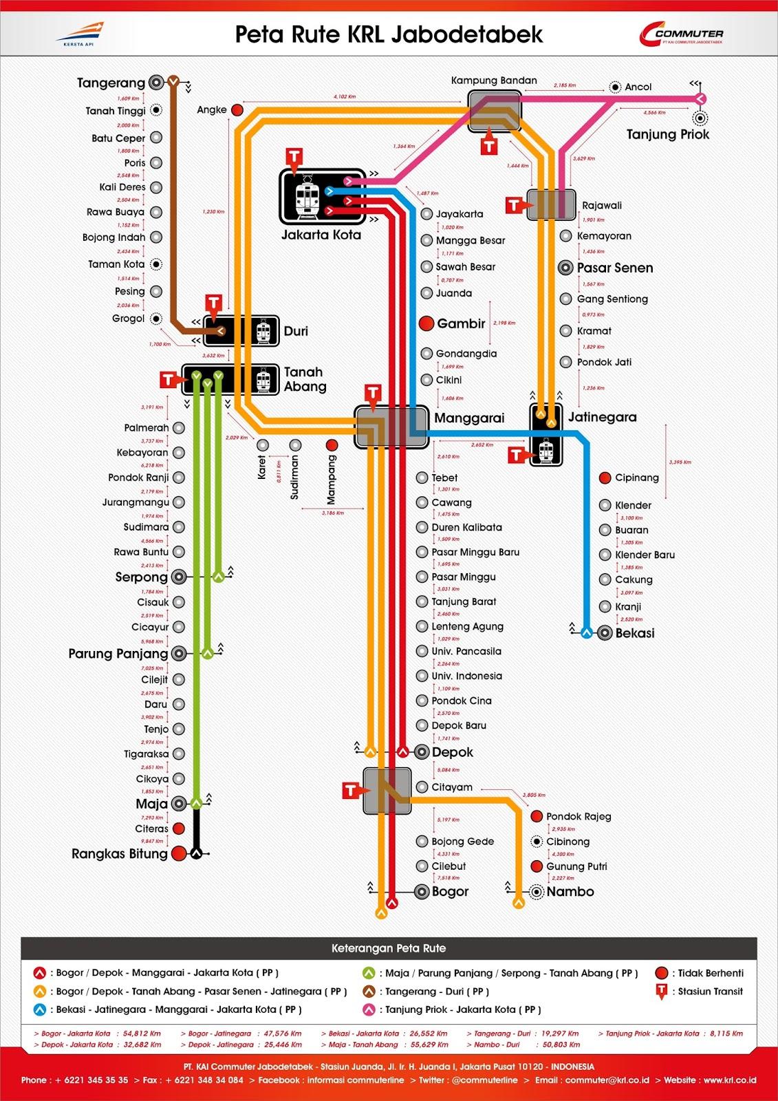 Penerapan TOD pada projek Transportasi Jakarta