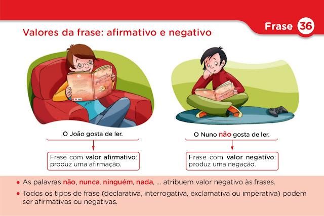 Gramática da Língua Portuguesa