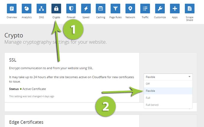 https for blogger custom domain