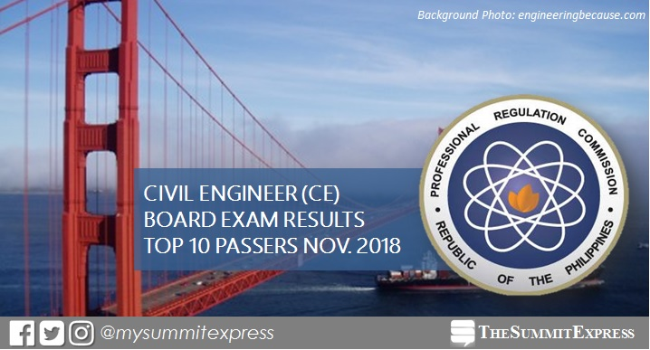 RESULTS: November 2018 Civil Engineer CE board exam top 10 passers