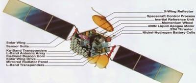 Paksat Satellite 38E Frequency Tv Channels New Updats | Digital