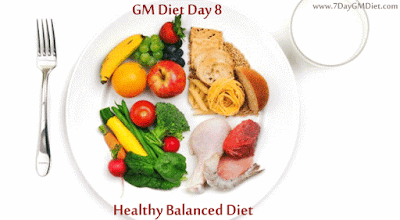 What to Eat on GM Diet 8th Day?