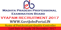 Madhya Pradesh Professional Examination Board Recruitment 2017– 249 Assistant Quality Controller, Field Extension Officer