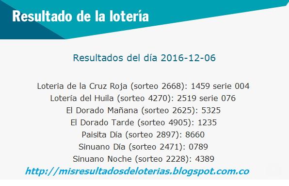 Resultados de las loterias de Colombia ya