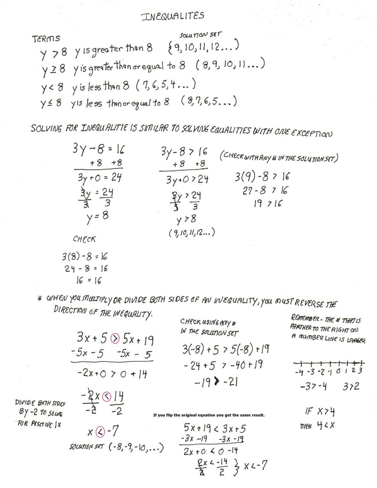 Cobb Adult Ed Math Solving And Graphing Inequalities