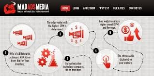 madadsmedia  CPM ad network