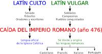 Resultado de imagen para Latín, la reina de las lenguas