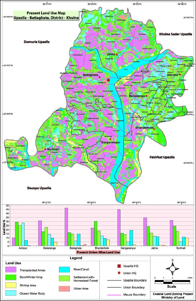 Batiaghata Upazila Mouza Map Khulna District Bangladesh