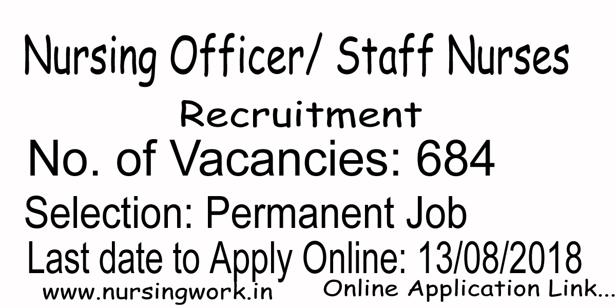 ALL SARKARI JOBS: Teachers Recruitment- 166 Vacancies