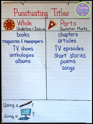 Punctuating Titles Anchor Chart | Part of a free lesson that includes a free sorting activity! Use this anchor chart activity and freebie to teach your students about when to underline titles, when to italicize titles, and when to place titles inside quotation marks.
