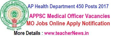 AP Medical Officer Recruitment 2017