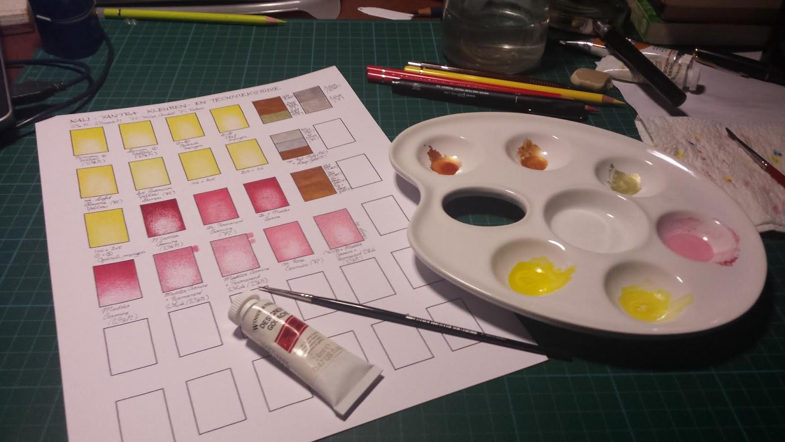 Een nieuw begin: kleur- en techniekstudie voor Kali-Yantra