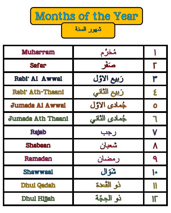 Hijri/Islamic Calendar Wall/Bulletin Board Display Sets