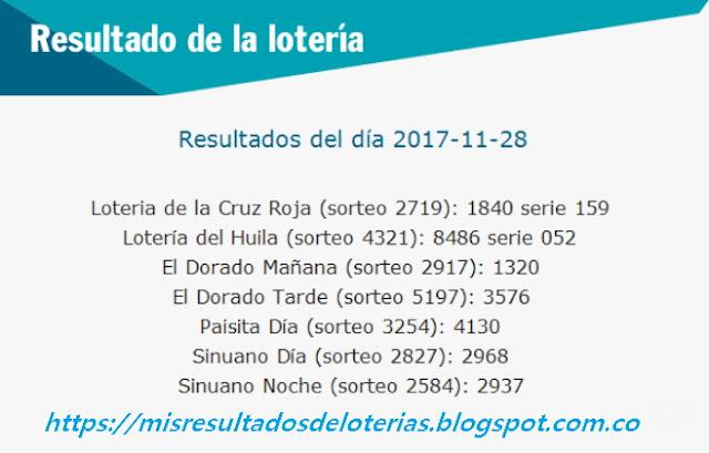 Como jugo la lotería anoche | Resultados diarios de la lotería y el chance | resultados del dia 28-11-2017