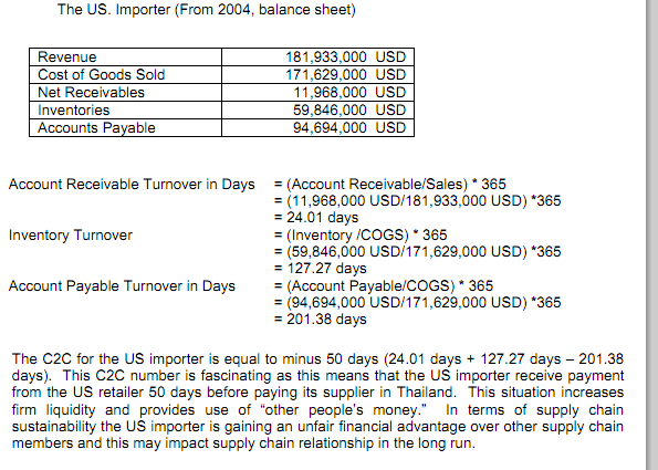how to calculate inventory turnover ratio from balance sheet