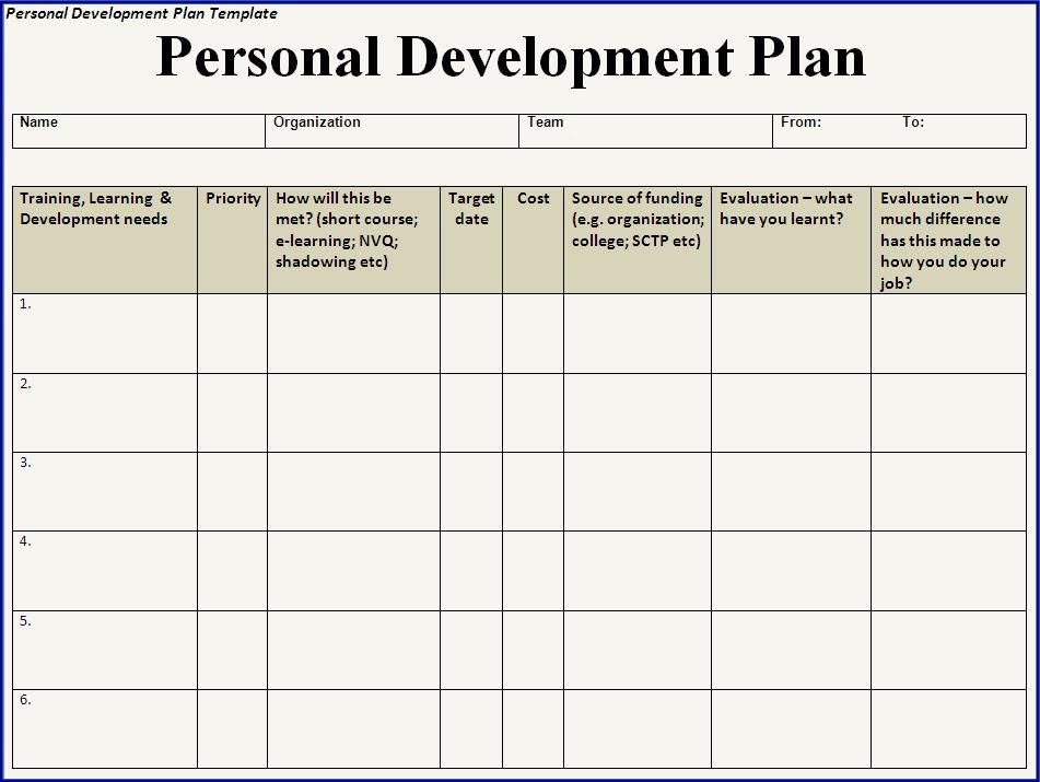 Individual Development Plan Template – Personal Career Development Plan Template