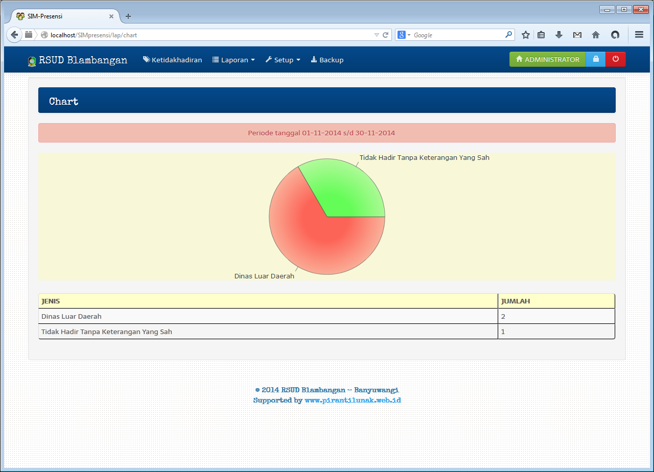 Software Aplikasi Presensi Karyawan Rolex Komputer