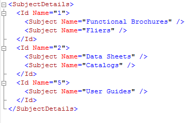get data in xml format based on group by columns in sql server with example
