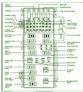 FORD Fuse Box Diagram: Fuse Box Ford 1999 Ranger XLT 25