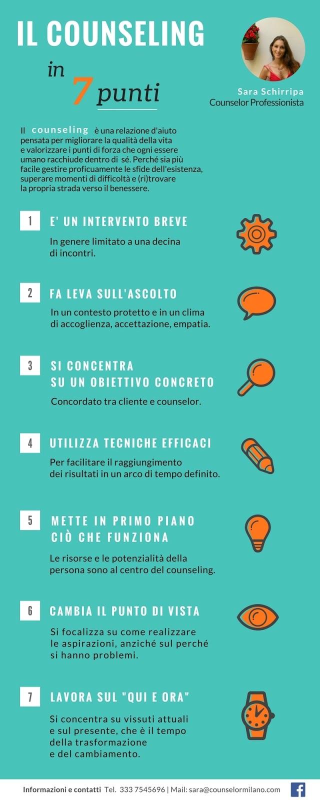 Infografica sui pilastri del counseling