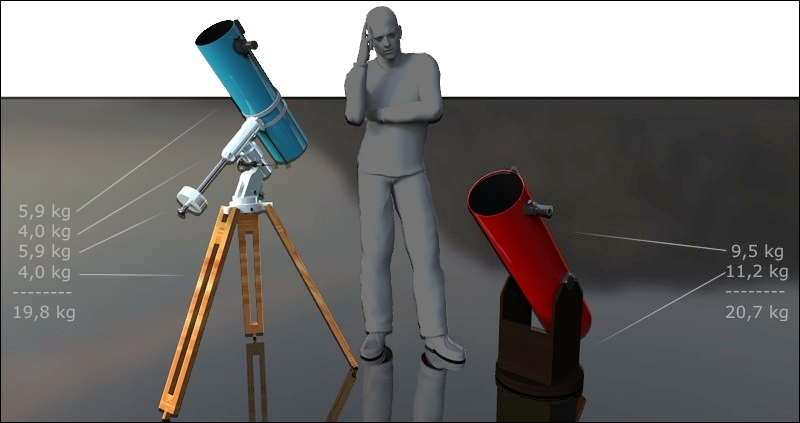 taunus astronomie teleskope im gr envergleich. Black Bedroom Furniture Sets. Home Design Ideas