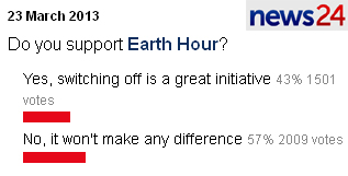 News24 Voting Poll - Earth Hour