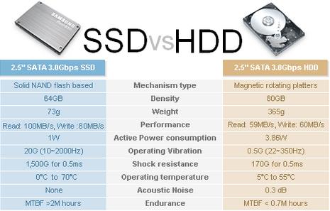 6 SSD Murah Dan Berkualitas Dengan Harga Dibawah 1 Juta