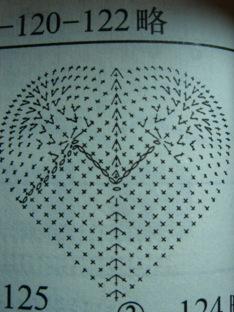 Gráfico de coração de crochê 2