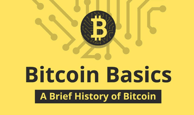 A Brief History of Bitcoin