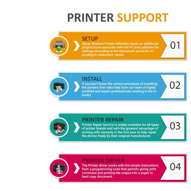 Brother printer customer support 1-877-813-3087 solution