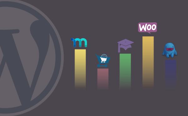 Bisnis Online Makin Lancar dengan 5 Plugin Wordpress Ini