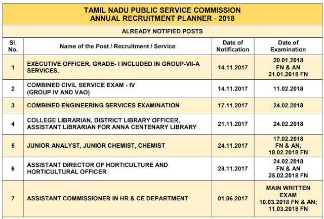 tnpsc-annual-planner-2018-1