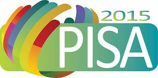 PISA 2015 a nivel de Euskadi