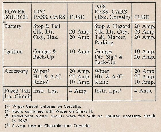 steve 39 s camaro parts 1967 1969 camaro parts 1967 instrument panel harness steve 39 s camaro. Black Bedroom Furniture Sets. Home Design Ideas