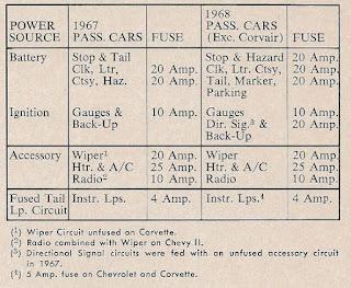 1967 chevy camaro fuse box 1068 camaro fuse box
