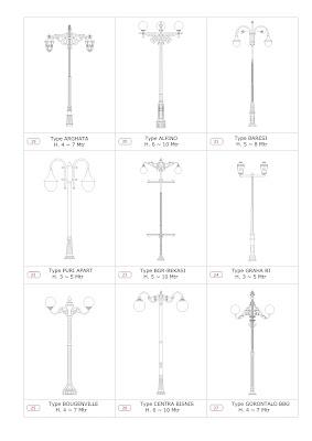 Daftar Harga , Jual Tiang Lampu Taman , PJU Jalan Oktagonal