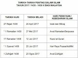 Tarikh Penting Dalam Islam Tahun 2017