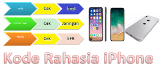 Kode Rahasia HP iPhone Apple