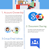 Top 5 Benefits of Using G Suite (Infographic)