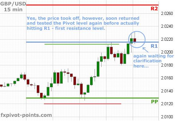 Cara penulisan coding target profit harian forex