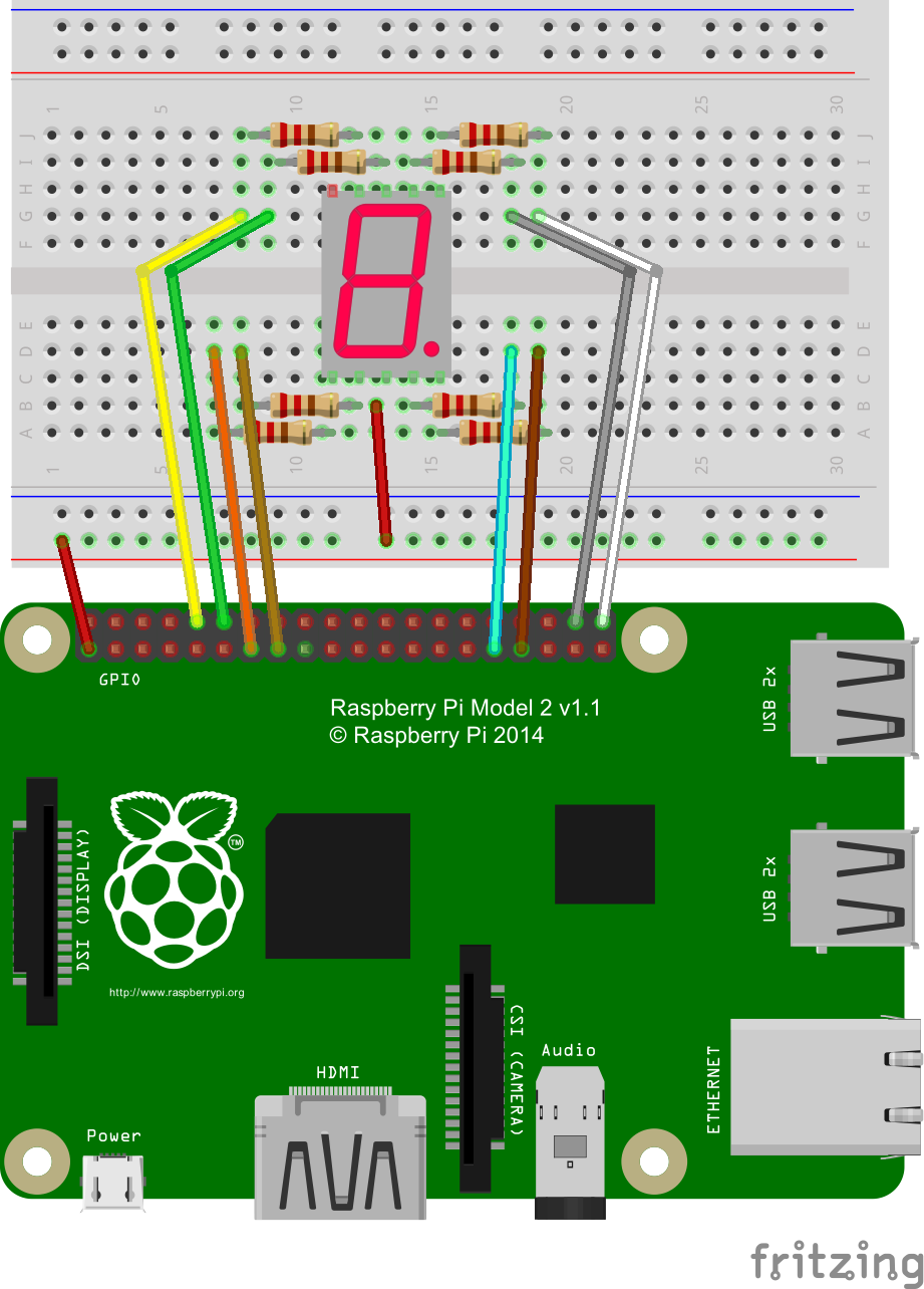Stuff Aboutcode Raspberry Pi 7 Segment Display Gpiozero Segments Of Seven Wired Up As A Common Anode