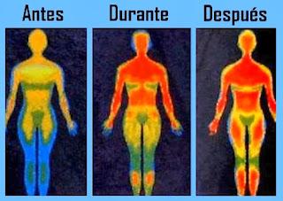 Resultado de imagen de Científicos fotografían el espíritu saliendo de un cuerpo muerto