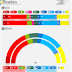 SWEDEN <br/>Demoskop poll | November 2017