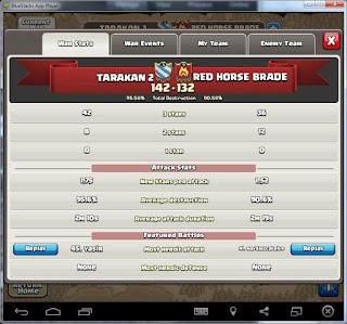 TARAKAN 2, Pembantai Clan Level Atas