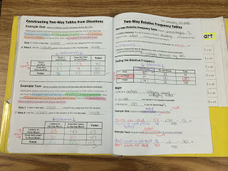 5 Two Way Frequency Table In Math on individual probability-based, example how are useful, categorical relative, how fill out, what is association, khan academy create, probability thanksgiving, examples grade pet,