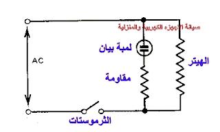 الدائره الكهربية للمكواة الكهربية